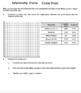 Performance Task - Bivariate Data - Relationship Status: S
