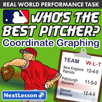 Performance Task – Coordinate Graphing – Who's the Best Pi