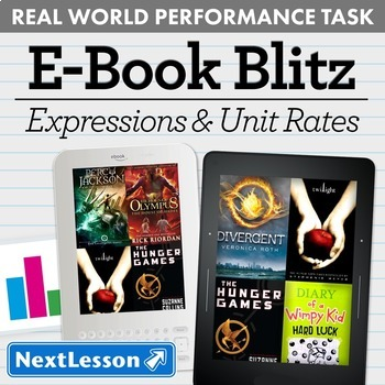 Performance Task – Expressions & Unit Rates – E-Book Blitz