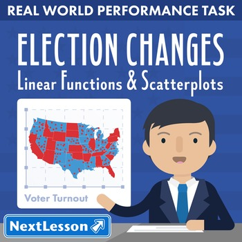 Performance Task – Linear Functions and Scatterplot – Elec