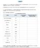 Performance Task – Percent Change – Animal Populations - Africa