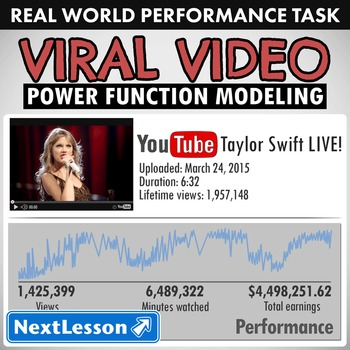 Performance Task – Power Function Modeling – Viral Video –