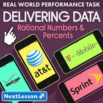 Performance Task – Rational Numbers & Percents – Deliverin