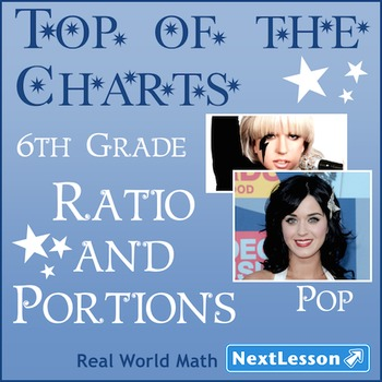Performance Task - Ratios & Percentages - Top of the Charts: Pop