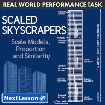 Performance Task – Scale Models, Proportion – Scaled Skysc