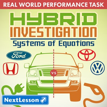 Performance Task – Systems of Equations – Hybrid Investiga