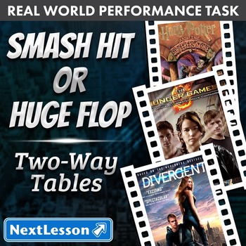Performance Task – Two-Way Tables – Smash Hit or Huge Flop