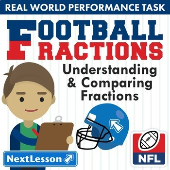 Performance Task – Understanding & Comparing Fractions – F