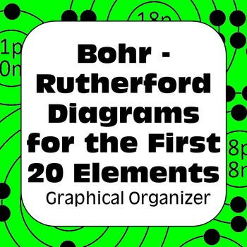 Periodic Table: Bohr Rutherford Diagrams for the First Twe