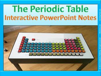 Periodic Table: Easy-to-Copy Interactive PowerPoint notes