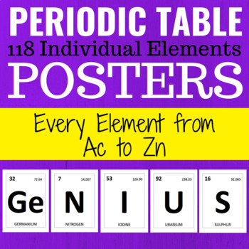 Periodic Table: 118 Elements Posters