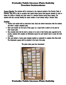 Periodic Table License Plate Activity