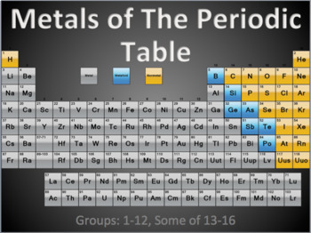 Periodic Table: Metals