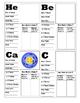 Periodic Table Mini-Project