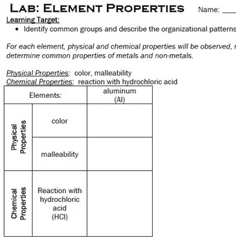 Periodic Table Properties