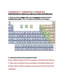 Periodic Table:  Properties of Metals, Metalloids, Nonmetals