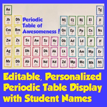 Periodic Table of Awesomeness Editable Bulletin Board with