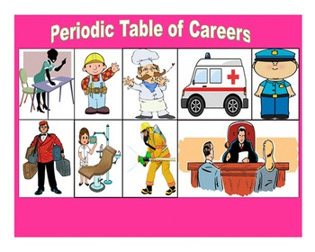 Periodic Table of Careers