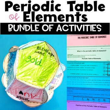 Periodic Table of Elements Unit