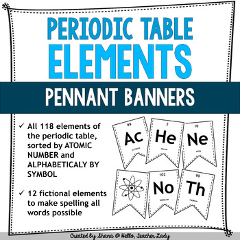 Full Periodic Table of Elements - Pennant Banner Posters