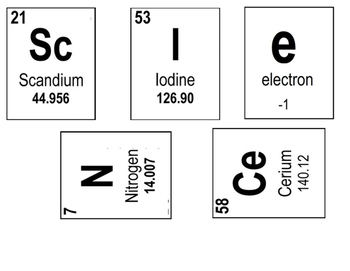 Periodic Table of Elements - Science Letters