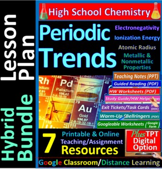 Periodic Trends in Ionization Energy, Electronegativity -