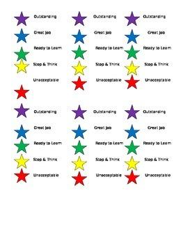 Personal Behavior Chart