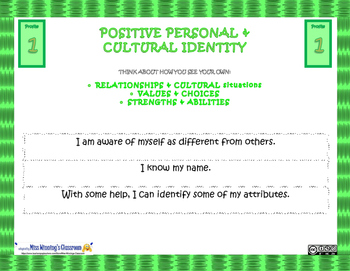 Personal & Cultural Identity Core Competencies Slides (New