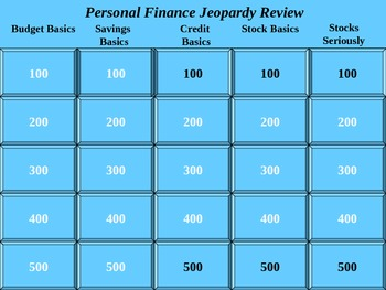 Personal Finance Jeopardy Basic Review:  Budget, Savings,