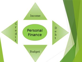 Personal Finance Presentation-Great for High School!