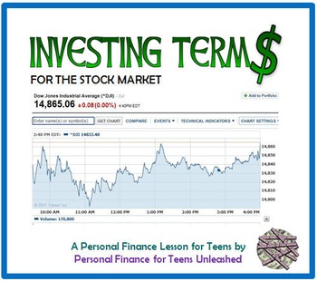 Investing Terms Assignment (Financial Literacy)