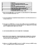 Personal Financial Literacy Test Review 7th Grade Math