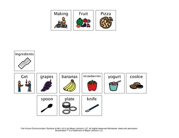 Personal Fruit and Veggie Pizza Unit (Shopping/Lists & Vis