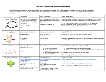 Personal Narrative Independent Revision Marathon