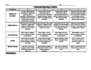 Narrative essay rubric for elementary