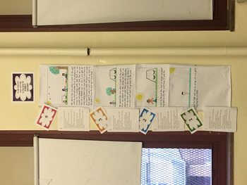 Personal Narrative Student Friendly Writing Anchors 4,3,2,1 Scale