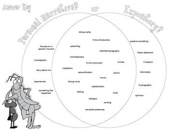 Personal Narrative vs. Expository: Venn Diagram & Checklist