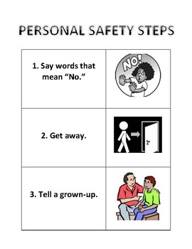 Personal Safety Steps: Say words that mean no, Get away, T