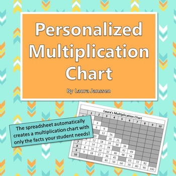 Personalized Multiplication Chart