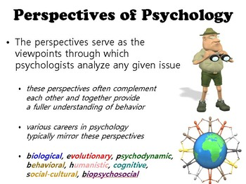 Perspectives of Psychology PowerPoint