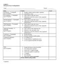 Persuasive Essay Grading Rubric