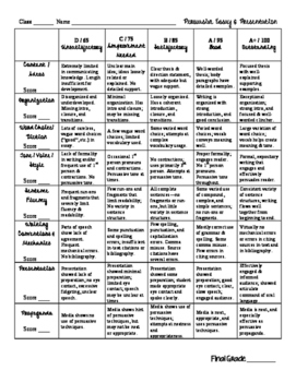 Persuasive Essay & Propaganda Assignment Rubric