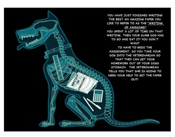 Opinion Writing - Parts of a Paper Dog Autopsy Activity (W