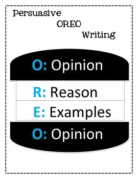 Persuasive Writing Poster - OREO