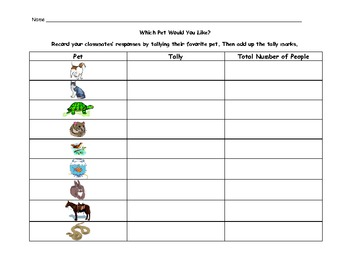 Pet Tally and Graph