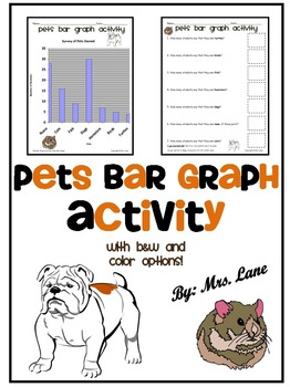 Pets Bar Graph Activity