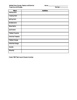 Phase Change Review Sheet