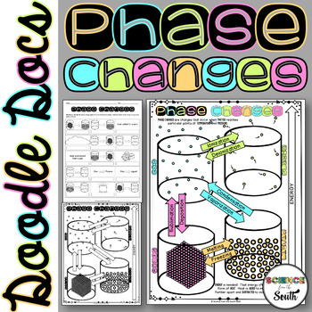 Phase Changes Graphic Organizer for Your Middle and High S