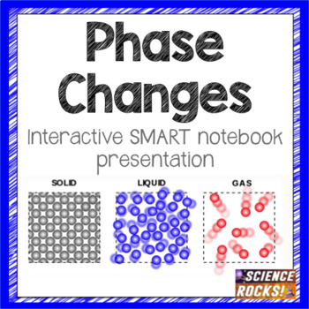 Phase Changes SMART notebook presentation