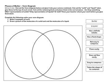 Phase of Matter Venn Diagram